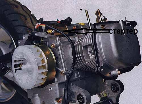 Как сделать каркРемонт 4 х тактных скутеров